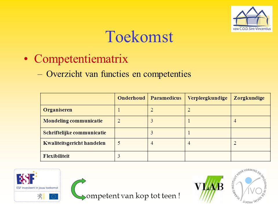 Toekomst Competentiematrix Overzicht van functies en competenties