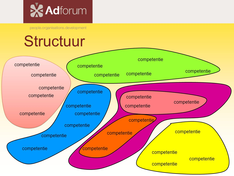 Structuur competentie competentie competentie competentie competentie