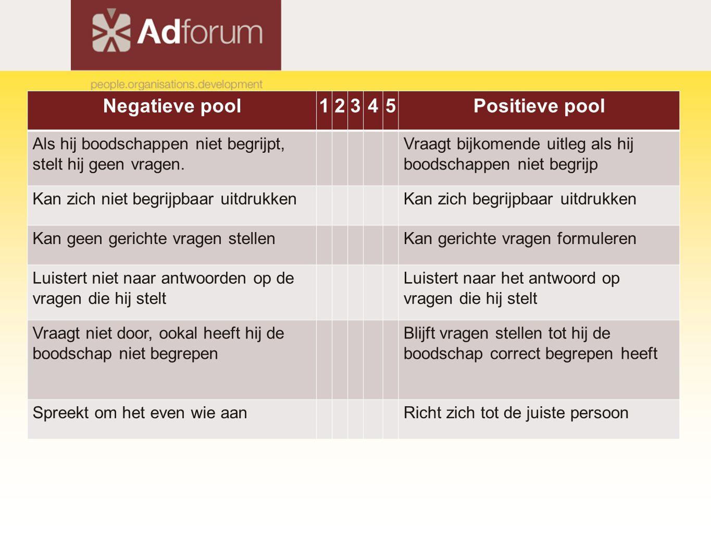 Negatieve pool 1 2 3 4 5 Positieve pool