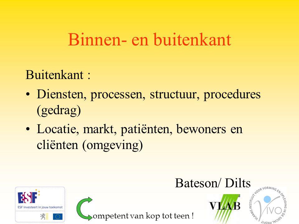 Binnen- en buitenkant Buitenkant :
