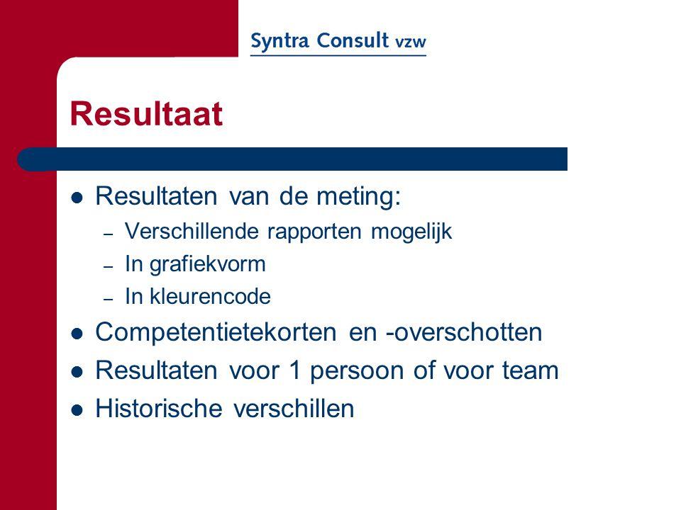 Resultaat Resultaten van de meting:
