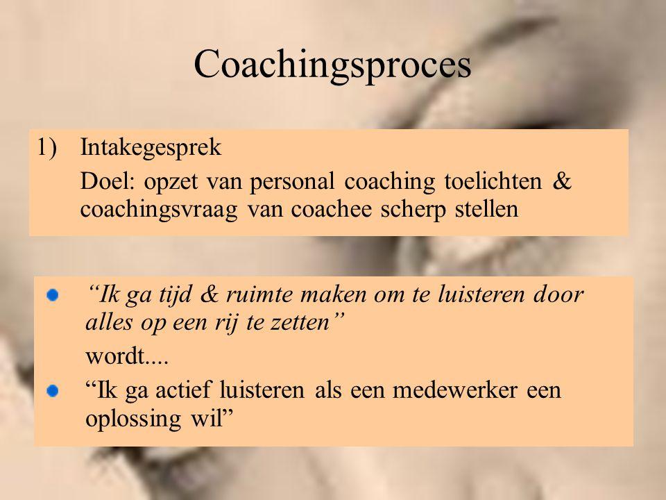 Coachingsproces Intakegesprek
