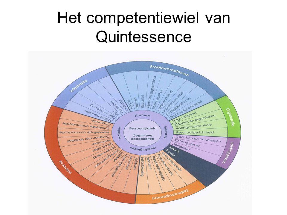 Het competentiewiel van Quintessence