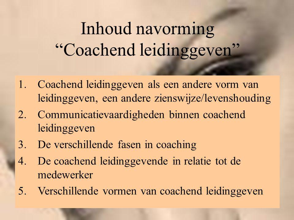 Inhoud navorming Coachend leidinggeven