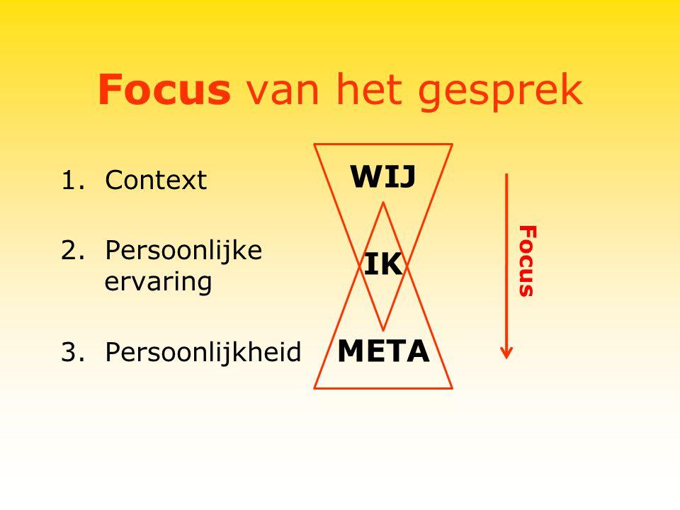 Focus van het gesprek WIJ IK META