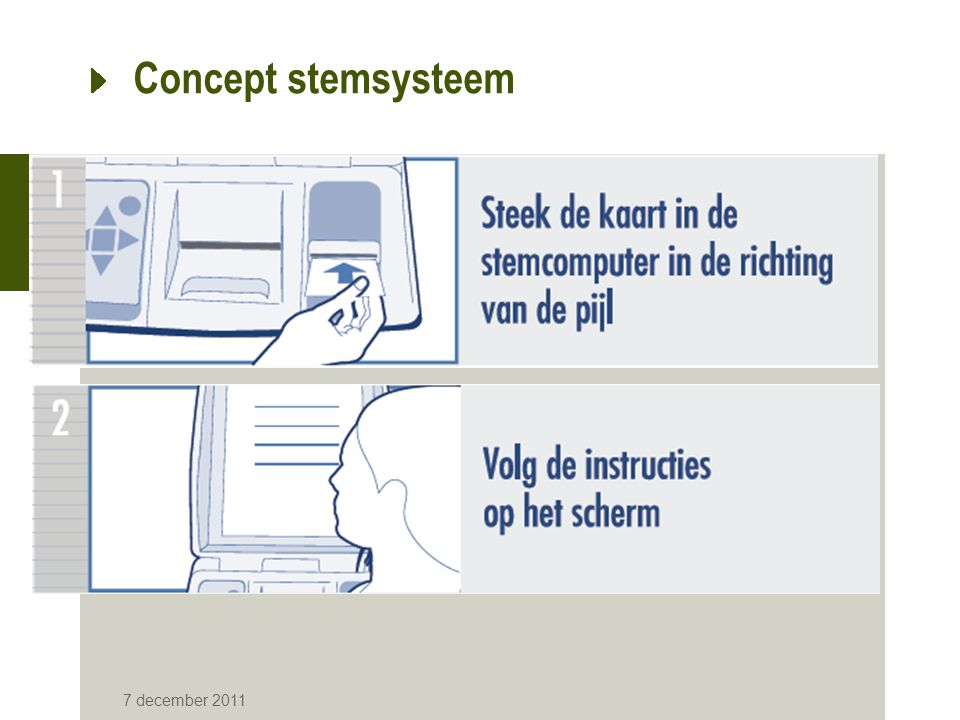 Concept stemsysteem 7 december 2011