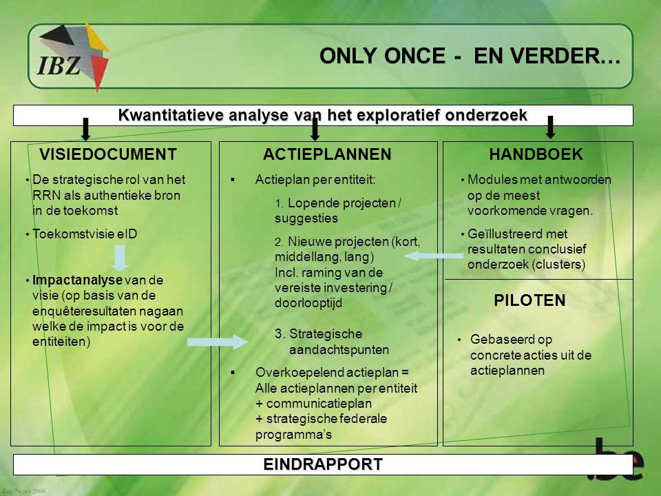 Kwantitatieve analyse van het exploratief onderzoek