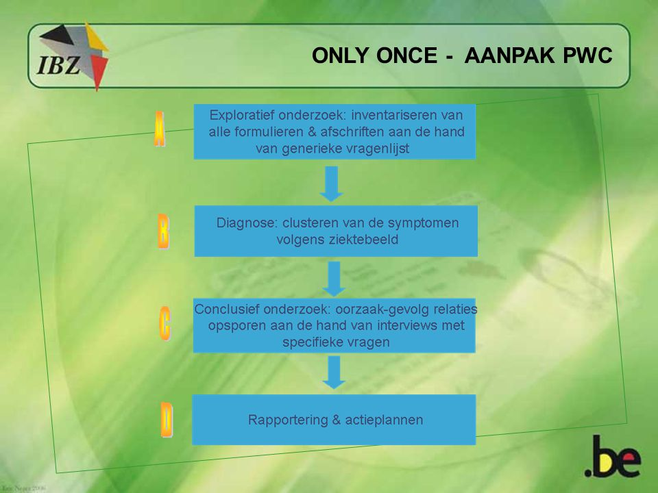 ONLY ONCE - AANPAK PWC