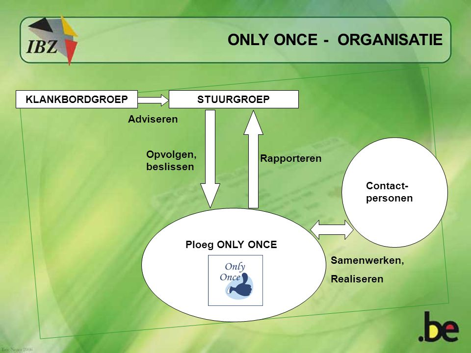 ONLY ONCE - ORGANISATIE