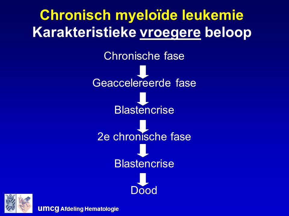 Chronisch myeloïde leukemie Karakteristieke vroegere beloop