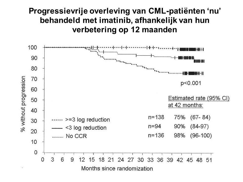 Deininger, M. W.N. Hematology 2005;2005:174-182