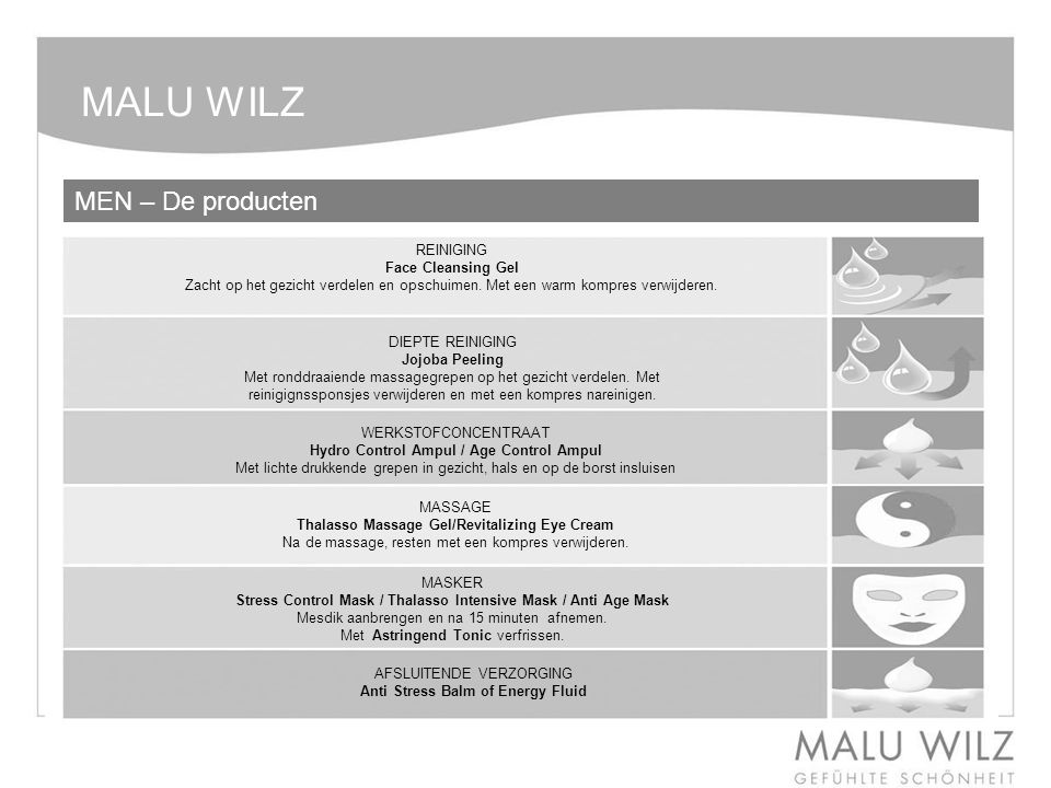 MALU WILZ MEN – De producten REINIGING Face Cleansing Gel