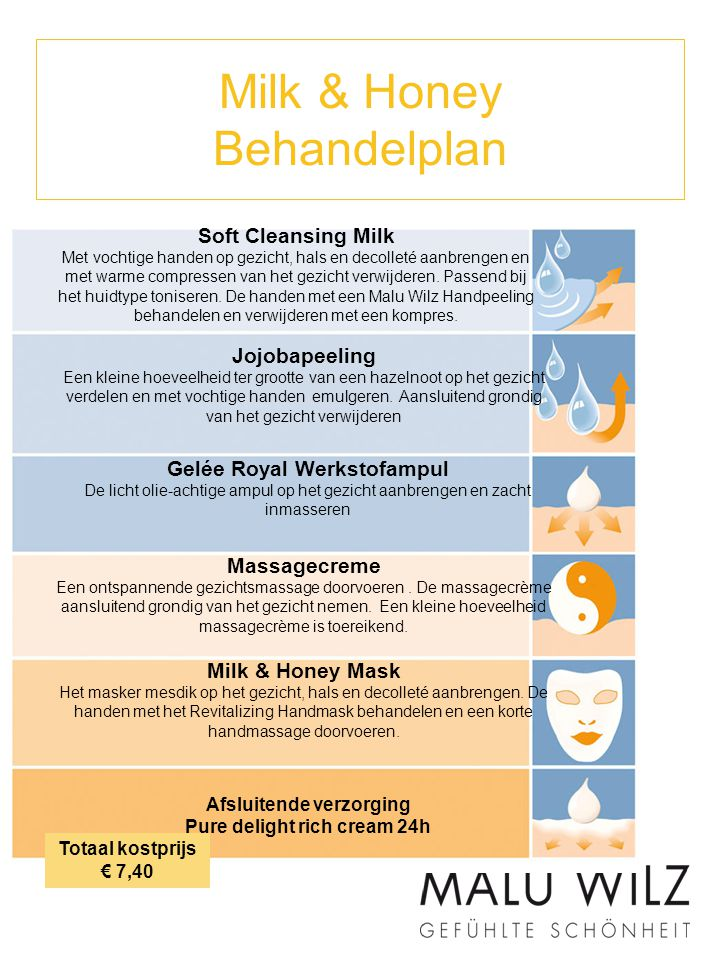 Milk & Honey Behandelplan