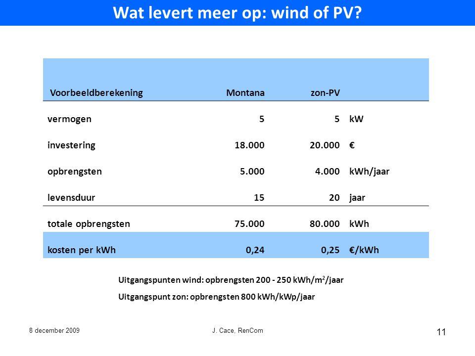 Wat levert meer op: wind of PV