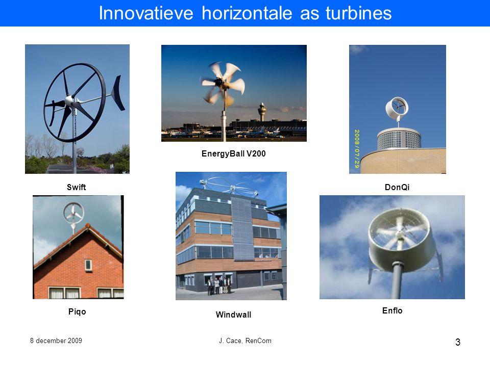 Innovatieve horizontale as turbines