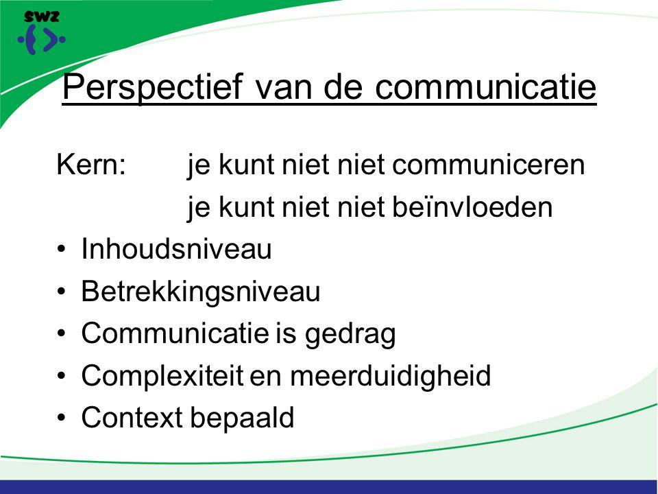 Perspectief van de communicatie