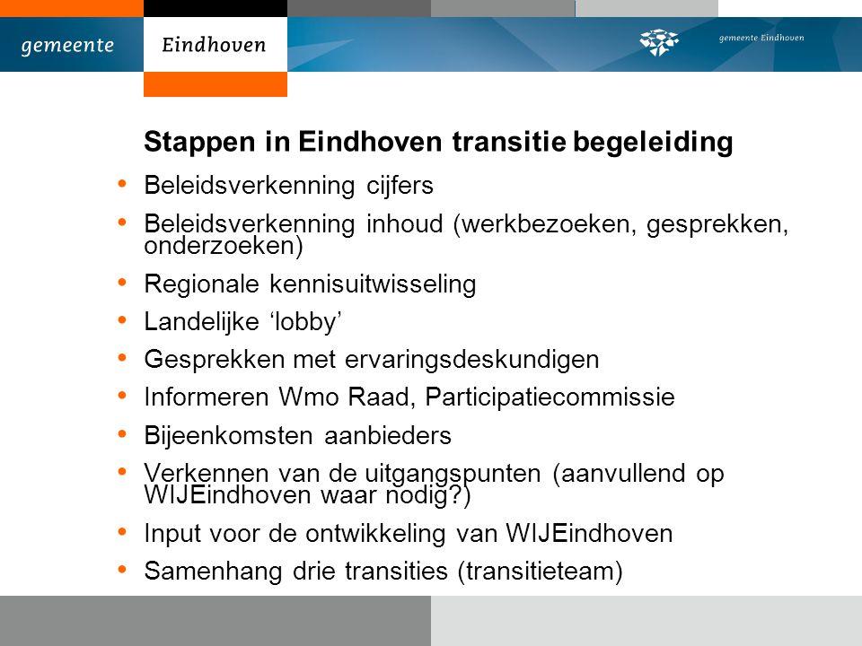 Stappen in Eindhoven transitie begeleiding