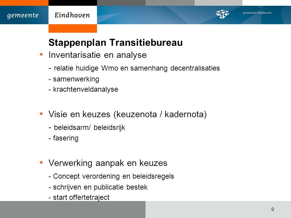 Stappenplan Transitiebureau