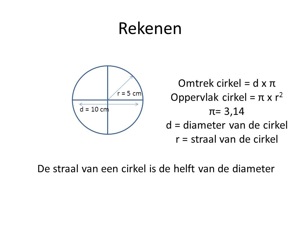 Rekenen Omtrek cirkel = d x π Oppervlak cirkel = π x r2 π= 3,14