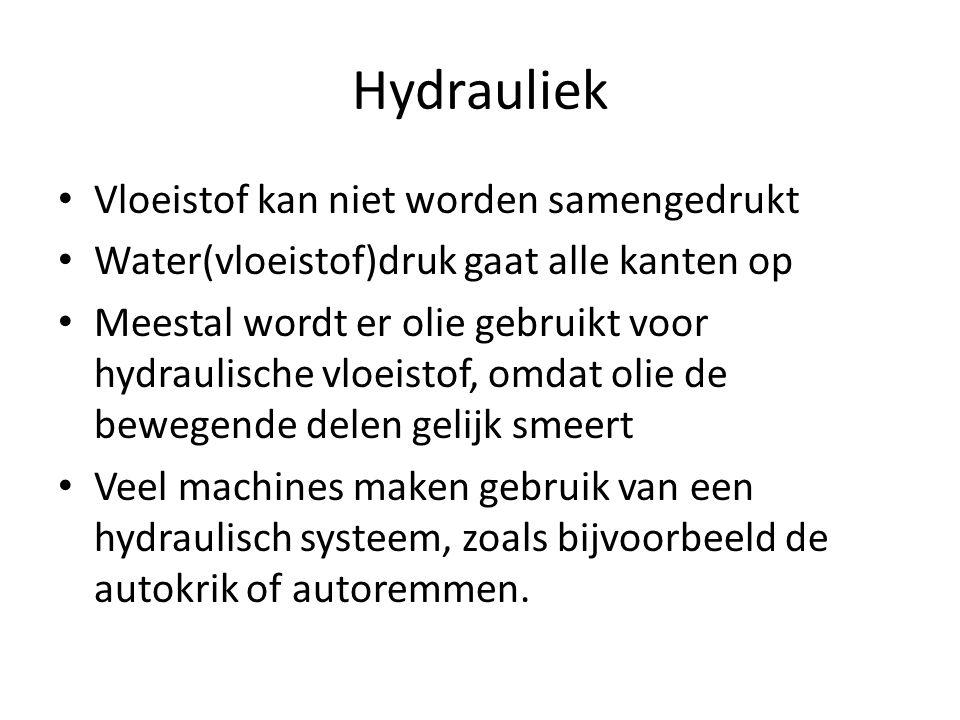 Hydrauliek Vloeistof kan niet worden samengedrukt