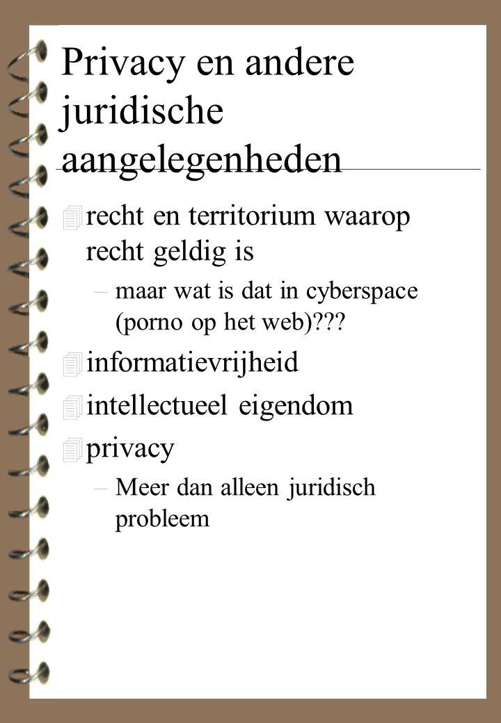 Privacy en andere juridische aangelegenheden