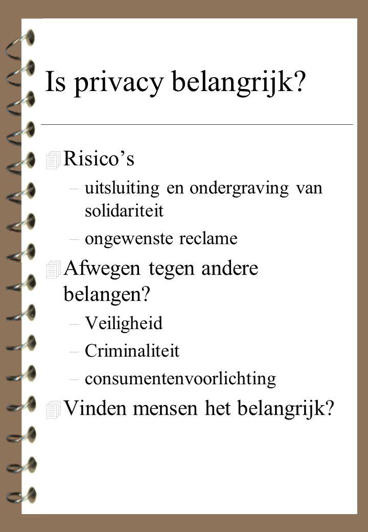 Is privacy belangrijk Risico's Afwegen tegen andere belangen