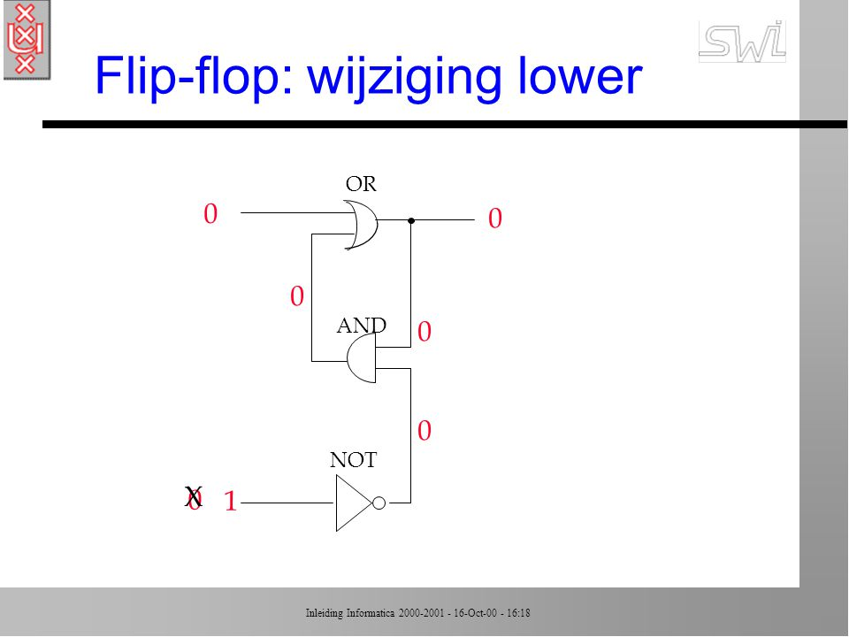 Flip-flop: wijziging lower