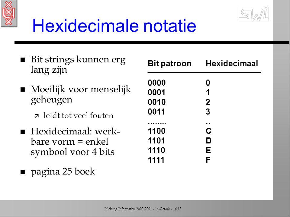 Hexidecimale notatie Bit strings kunnen erg lang zijn