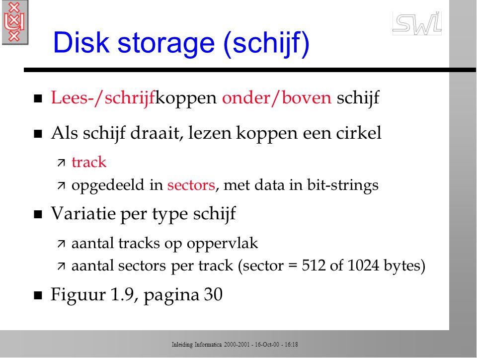 Disk storage (schijf) Lees-/schrijfkoppen onder/boven schijf