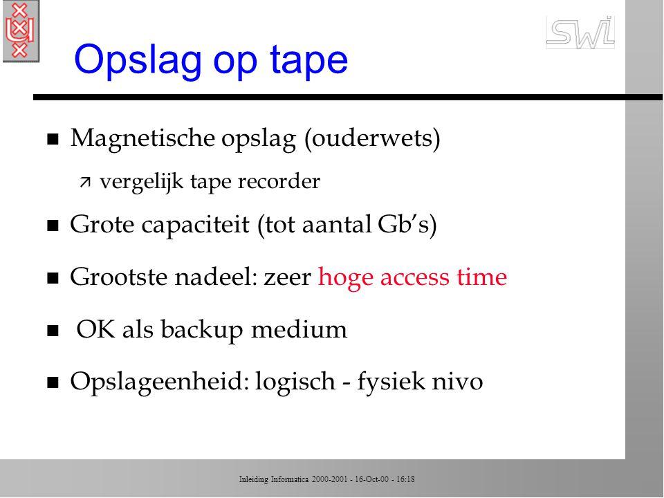 Opslag op tape Magnetische opslag (ouderwets)
