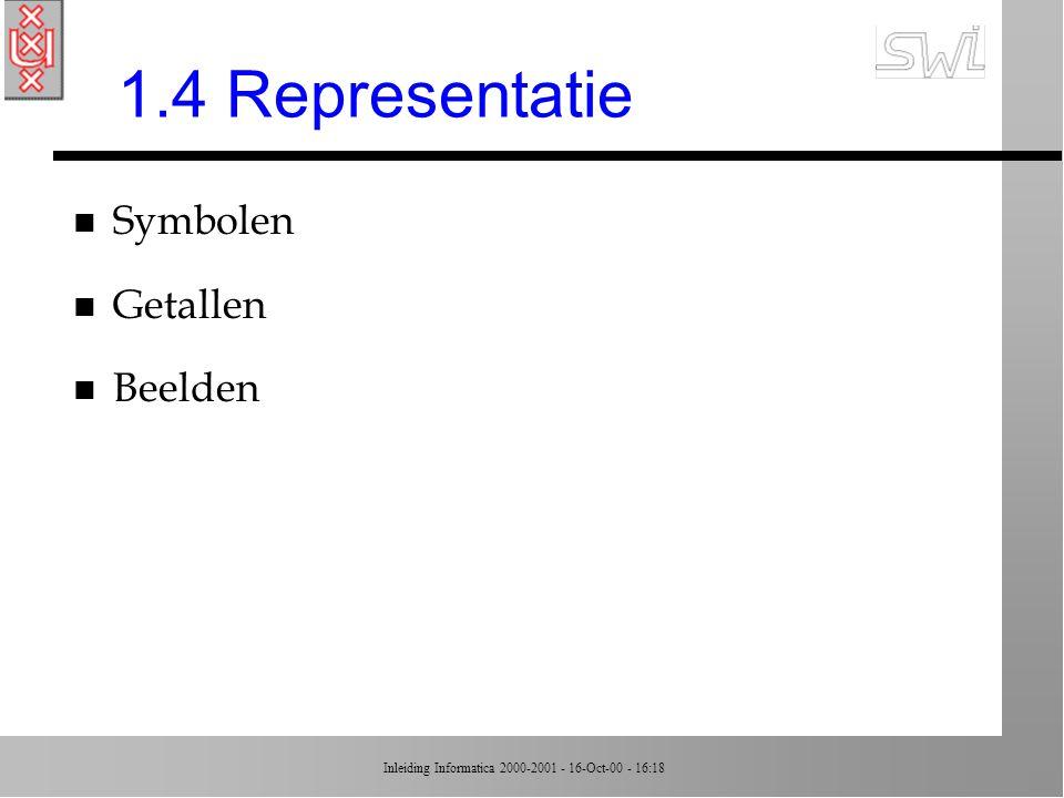 1.4 Representatie Symbolen Getallen Beelden
