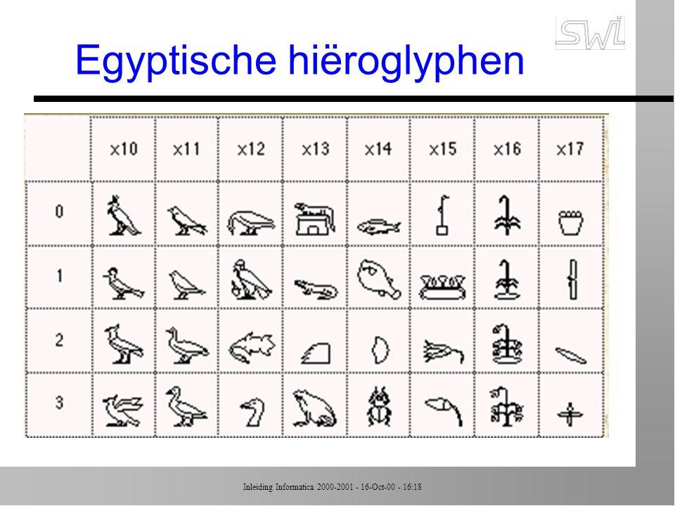 Egyptische hiëroglyphen