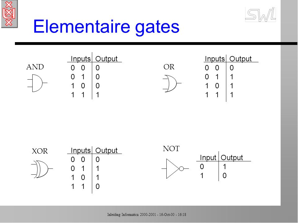 Elementaire gates Inputs Output 0 0 0 0 1 0 1 0 0 1 1 1 Inputs Output