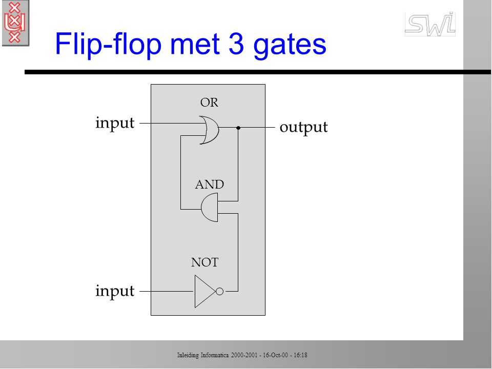 Flip-flop met 3 gates OR input output AND NOT input