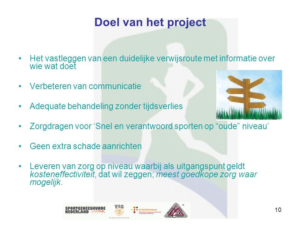 Doel van het project Het vastleggen van een duidelijke verwijsroute met informatie over wie wat doet.