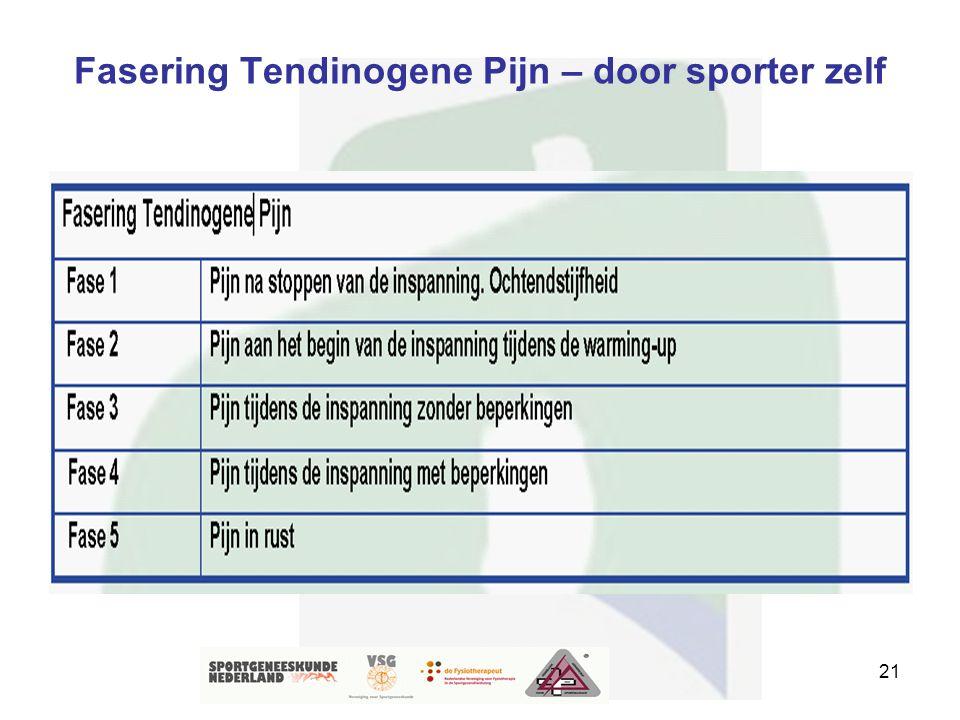 Fasering Tendinogene Pijn – door sporter zelf