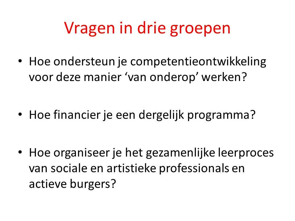 Vragen in drie groepen Hoe ondersteun je competentieontwikkeling voor deze manier 'van onderop' werken