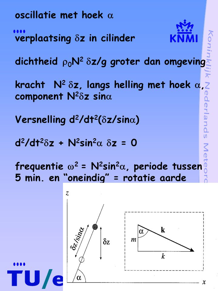 oscillatie met hoek  verplaatsing z in cilinder. dichtheid 0N2 z/g groter dan omgeving.