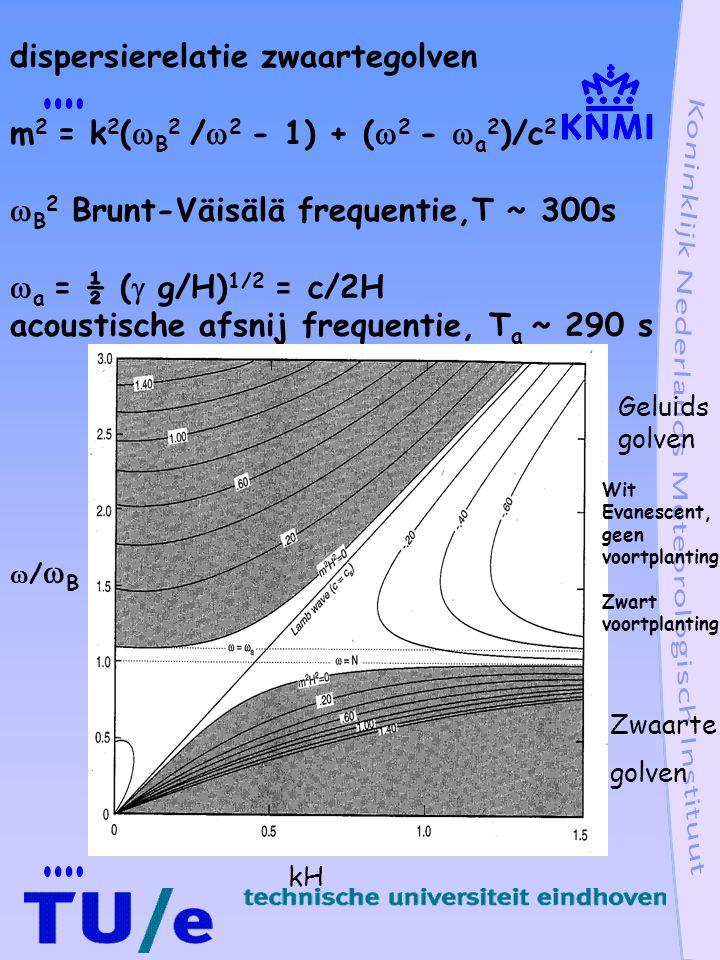 dispersierelatie zwaartegolven m2 = k2(B2 /2 - 1) + (2 - a2)/c2