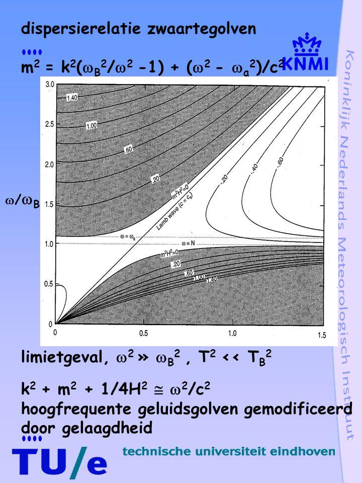 dispersierelatie zwaartegolven m2 = k2(B2/2 -1) + (2 - a2)/c2