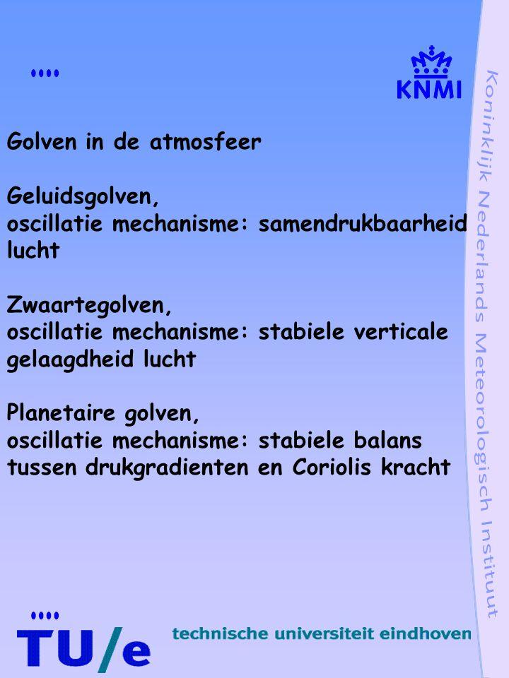 Golven in de atmosfeer Geluidsgolven, oscillatie mechanisme: samendrukbaarheid lucht. Zwaartegolven,