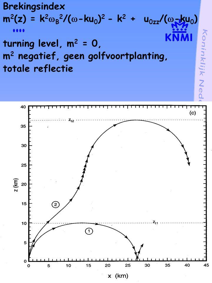 Brekingsindex m2(z) = k2B2/(-ku0)2 - k2 + u0zz/(-ku0) turning level, m2 = 0, m2 negatief, geen golfvoortplanting,