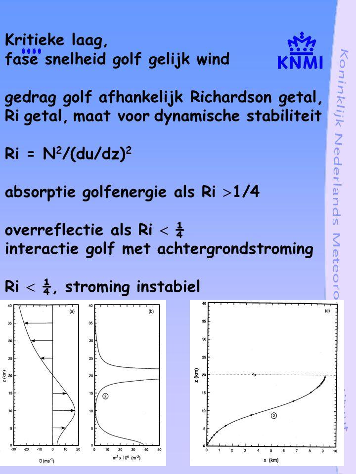 Kritieke laag, fase snelheid golf gelijk wind gedrag golf afhankelijk Richardson getal, Ri getal, maat voor dynamische stabiliteit Ri = N2/(du/dz)2 absorptie golfenergie als Ri 1/4 overreflectie als Ri  ¼ interactie golf met achtergrondstroming Ri  ¼, stroming instabiel