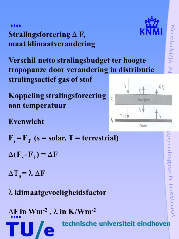 Stralingsforcering  F, maat klimaatverandering