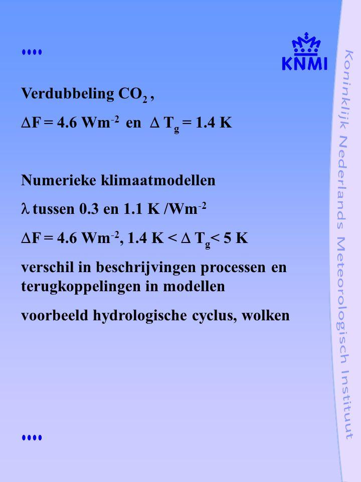 Verdubbeling CO2 , F = 4.6 Wm-2 en  Tg = 1.4 K. Numerieke klimaatmodellen.  tussen 0.3 en 1.1 K /Wm-2.