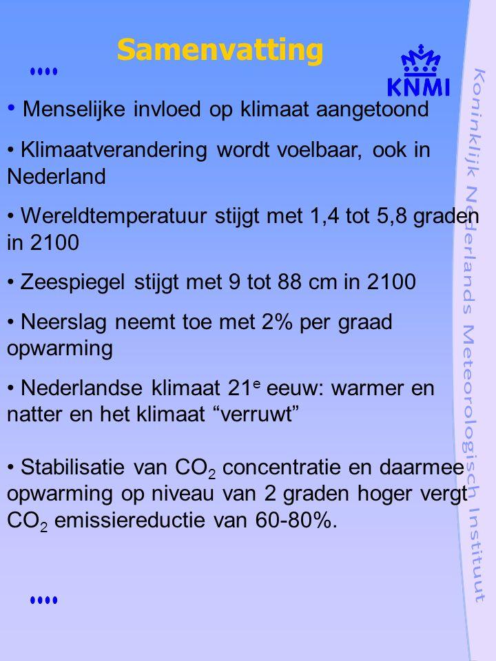 Samenvatting Menselijke invloed op klimaat aangetoond