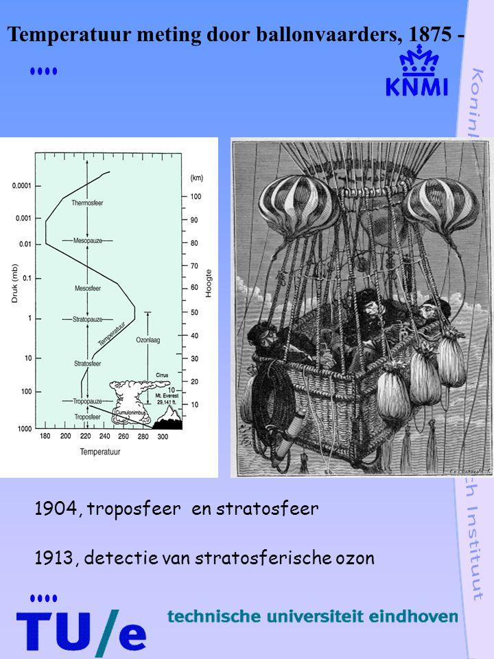 Temperatuur meting door ballonvaarders, 1875 -