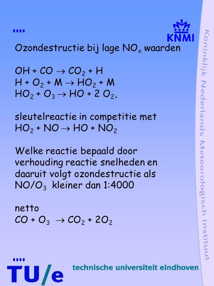 Ozondestructie bij lage NOx waarden