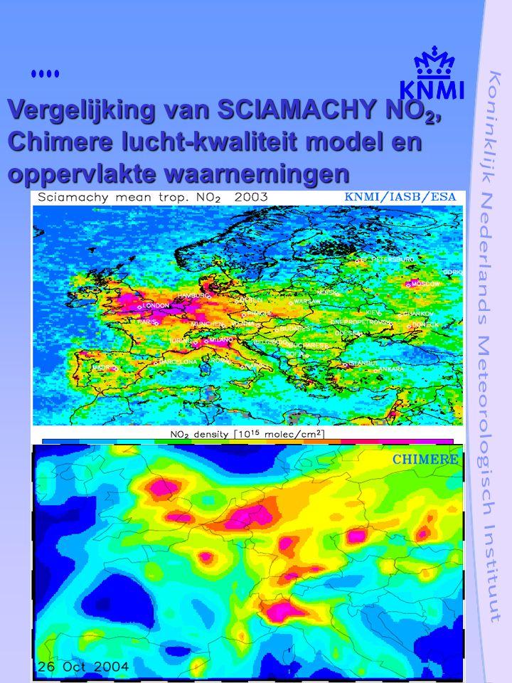 Vergelijking van SCIAMACHY NO2,