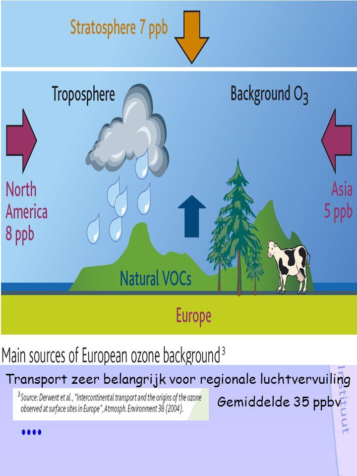 Transport zeer belangrijk voor regionale luchtvervuiling